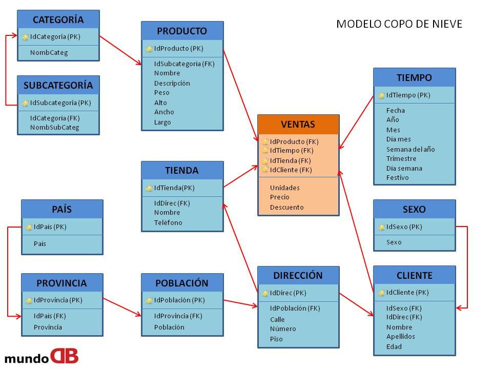 bmw alpina bumper diagram  bmw  free engine image for user
